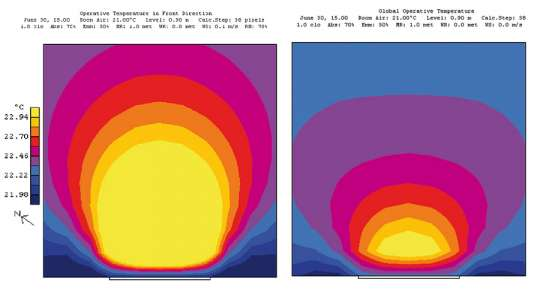 Output della simulazione senza e con tenda (sezione orizzontale)