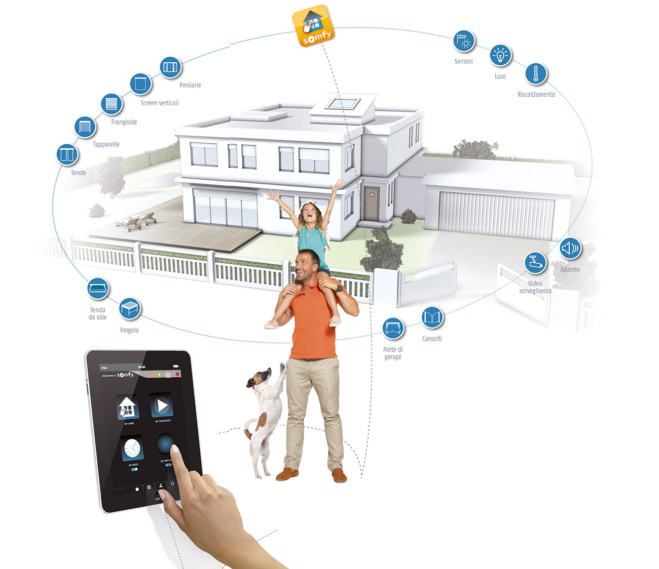 home automation tende